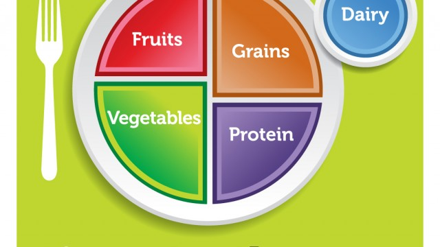 myplate_green